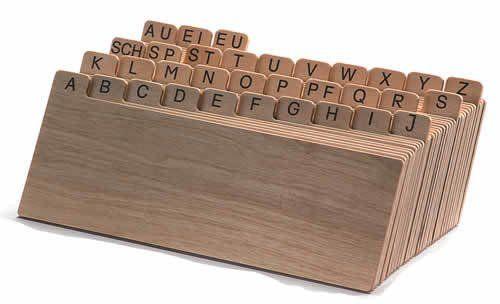 Apropos Sprache Register
