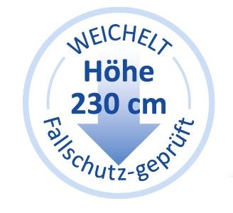 FallschutzhoeheDZq5VFhUHgHiX