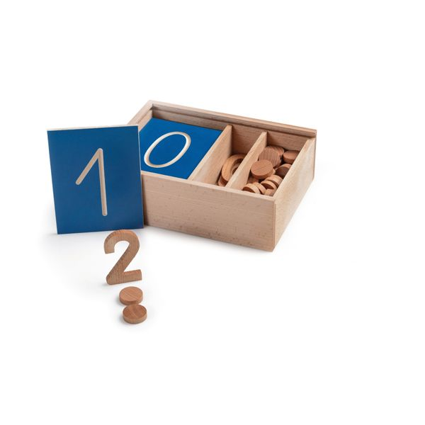 Nummern Box