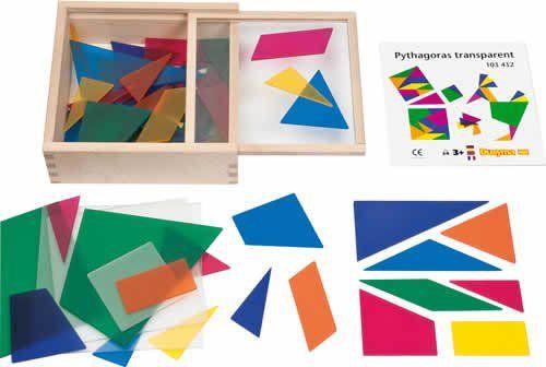 Pythagoras transparent
